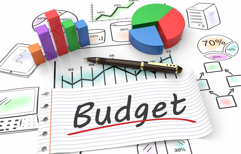 small business marketing budget